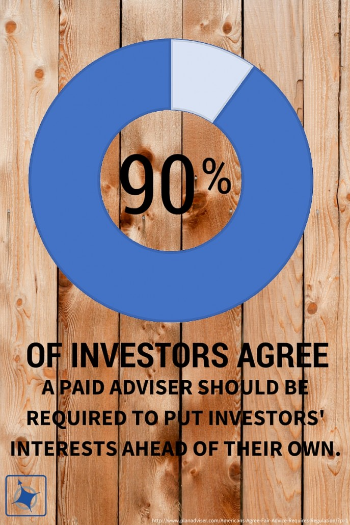 90 Investors Interests First - Blog